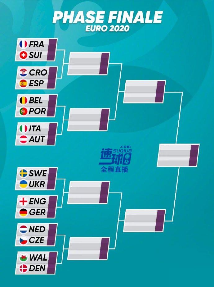欧洲杯赛程2021赛程表 2021欧洲杯16强出炉及时间表